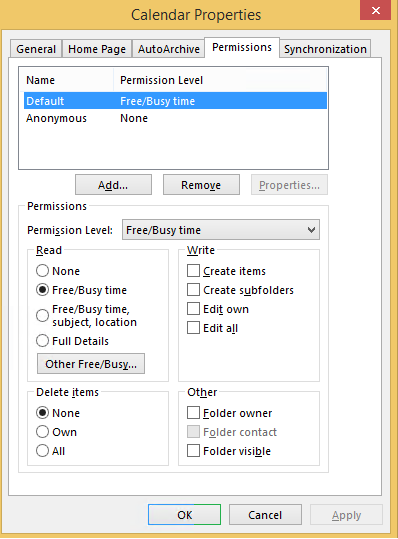 Default permission level is changed